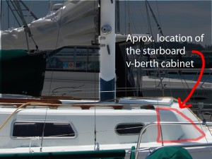 Aprox. locatioon of the starboard cabinet location