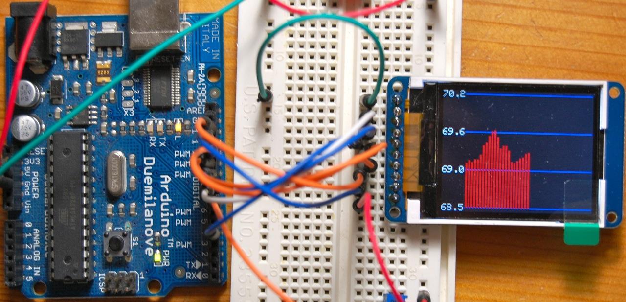 Arduino ST7735 SPI 128160 TFT Display Module